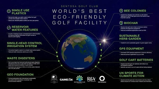 Sentosa Golf Club Premiers Environmental Documentary